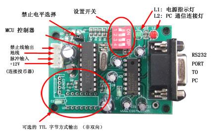 硬币清分机-供应投币电脑串口转接板-硬币清分机尽在