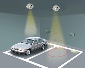 Motion Sensors Parking Space Detector