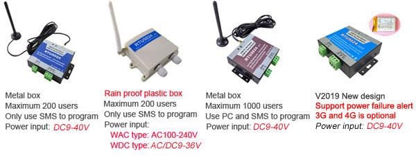 Technical FAQ for RTU5024 GSM gate opener